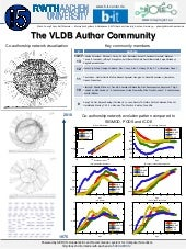 VLDB Author Community Poster