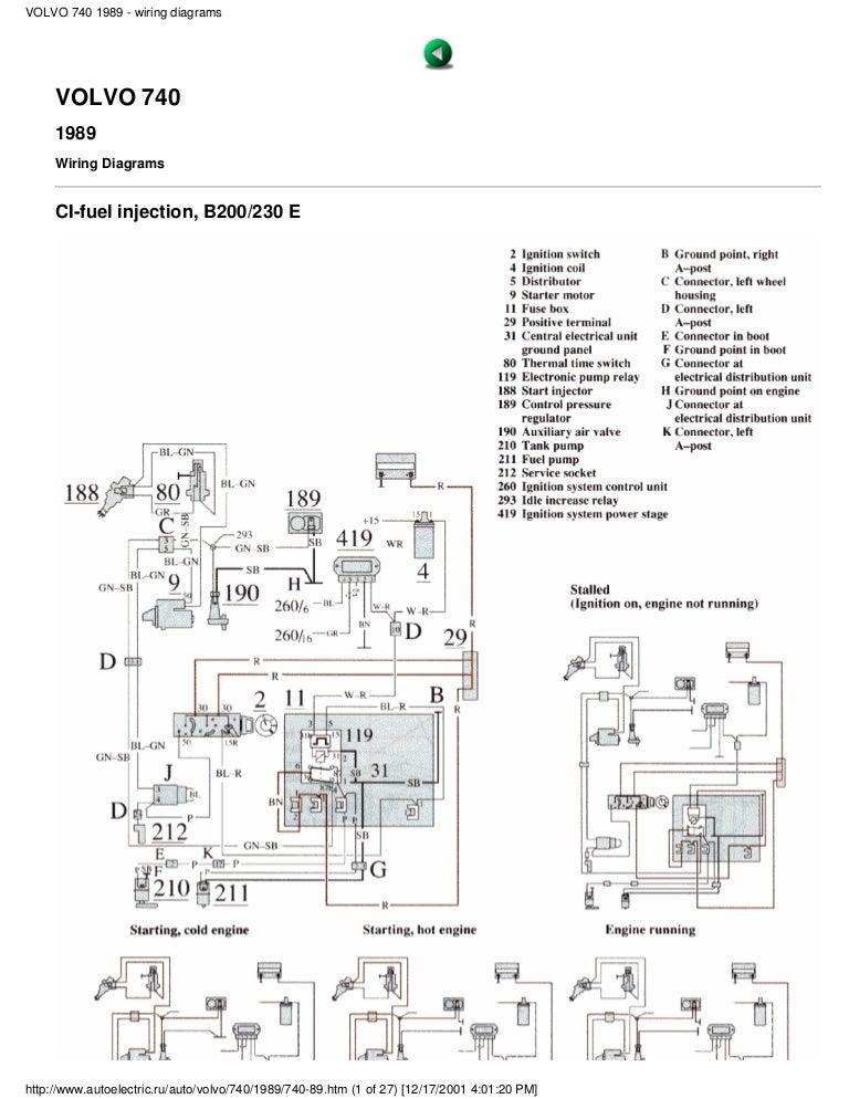 Volvo 740 Wiring Diagram - Wiring Source •