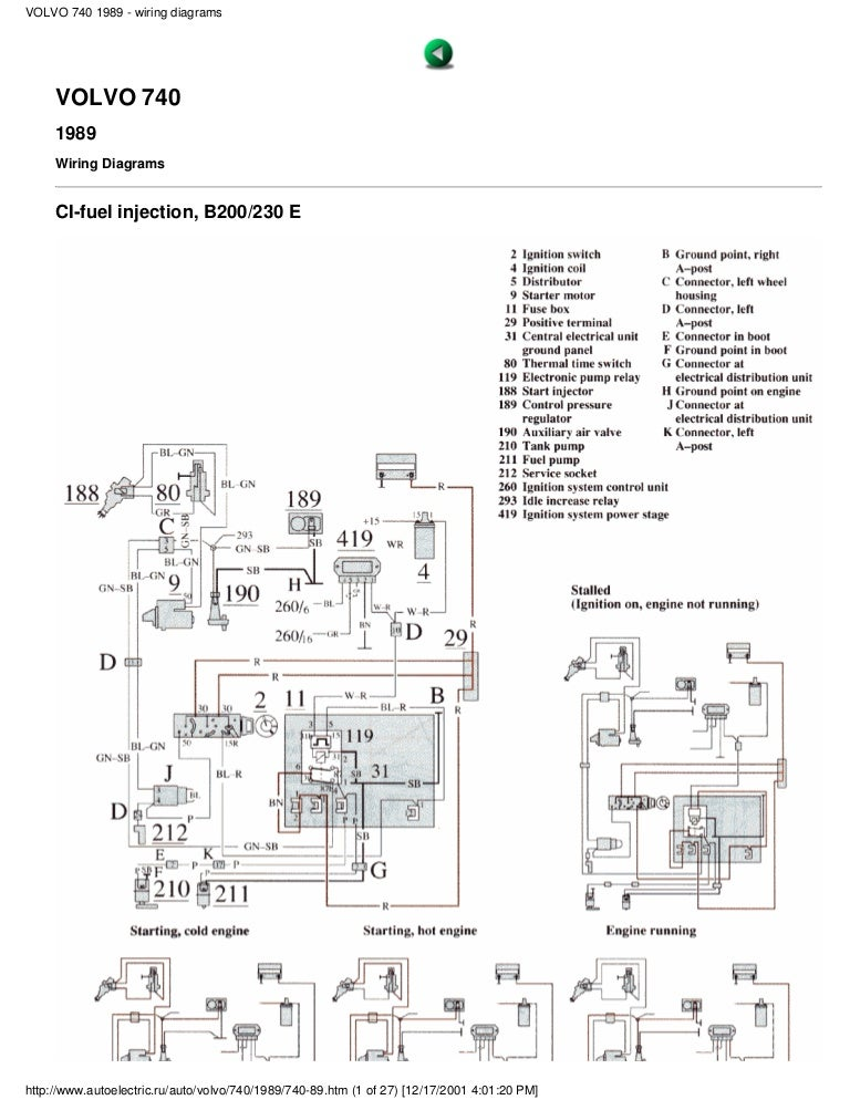 volvo 740 wiring diagram wiring diagram rh 21 fomly be
