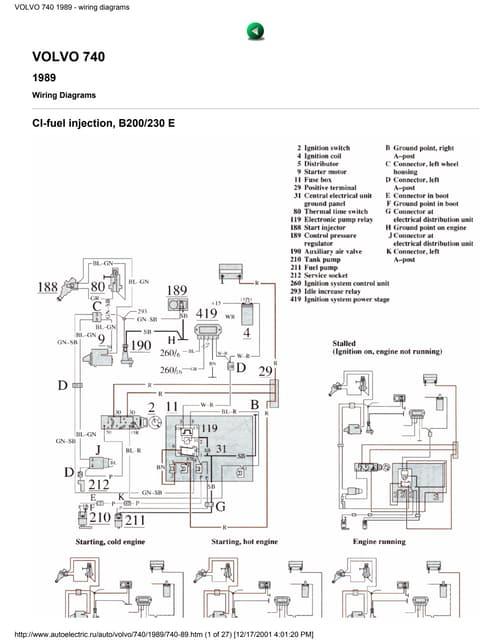 Catalogo camiones-fh-fh16-volvo