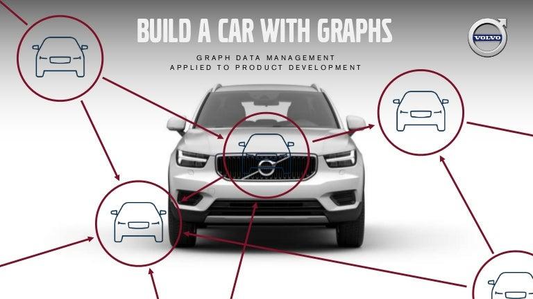 Build A Car >> Build A Car With Graphs Fabien Batejat Volvo Cars