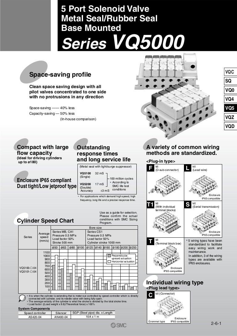 Vq5000 Smc Ds25 Wiring Diagram