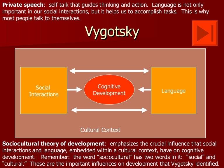 vygotsky-120318115432-phpapp02-thumbnail-4.jpg?cb=1332072031