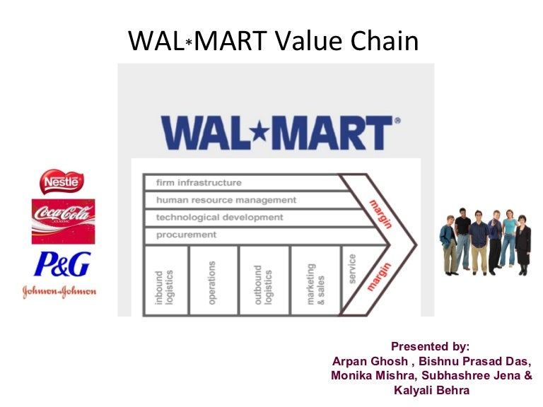 walmart value chain analysis, Walmart Presentation Template, Presentation templates