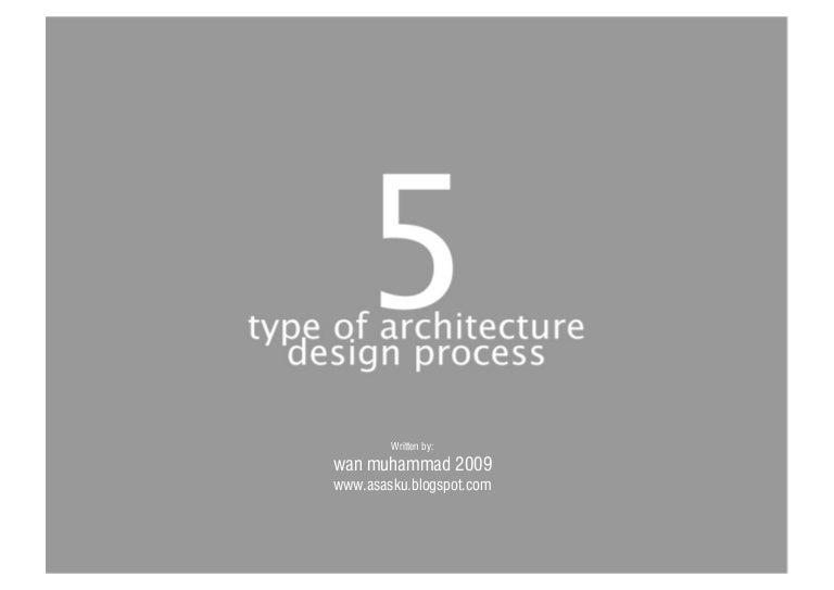 Architecture Design Process 5 type of architecture design process