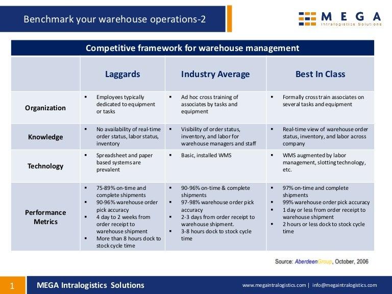 logistics and operations management pdf