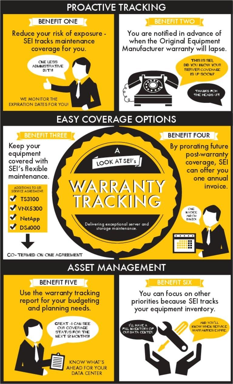 warranty tracking draft ten