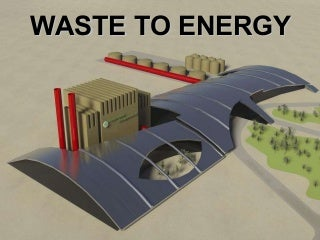 Waste to energy business plan