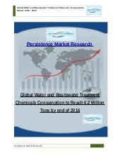 Global Water and Wastewater Treatment Chemicals Consumption to Reach 6.2 Million Tons by end of 2016