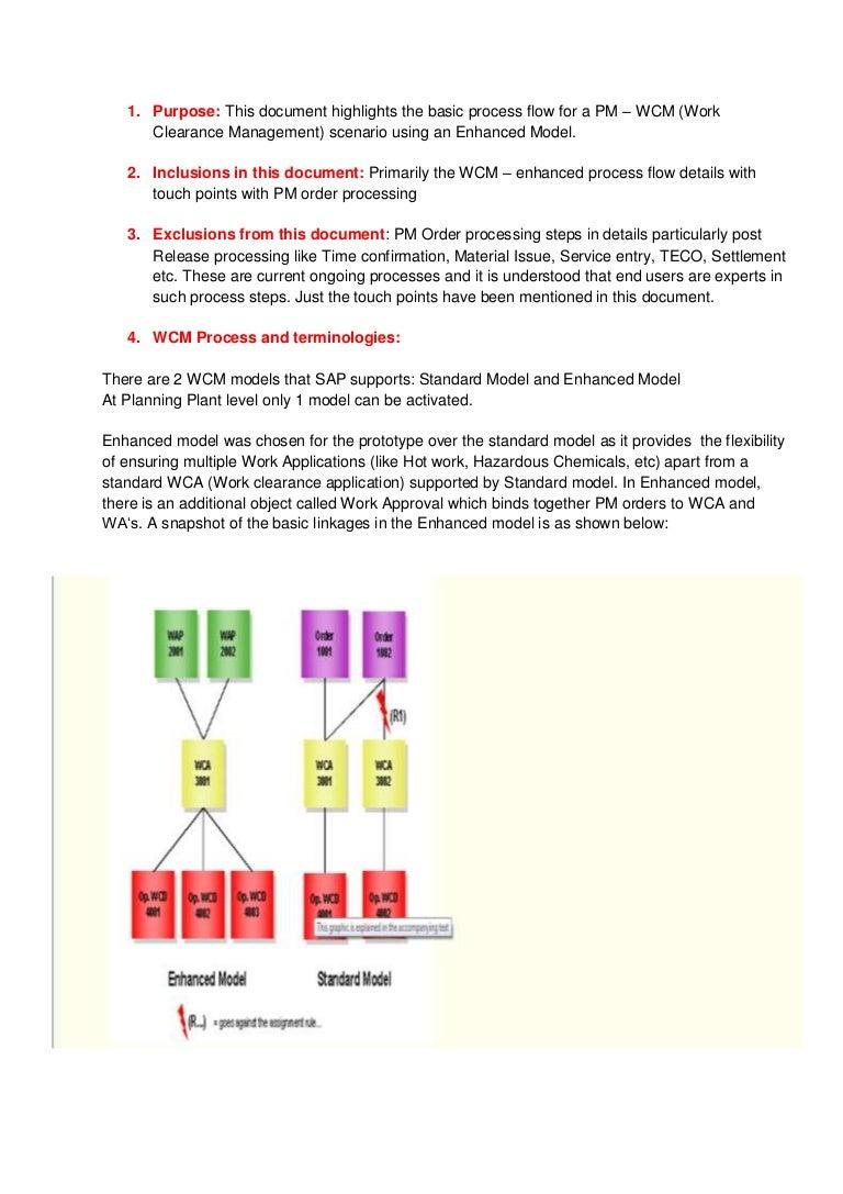Plant Maintenance Sap Process Flow Diagrams Standard For Diagram 768x1087