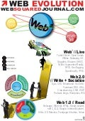 Web Evolution to Web Squared (Web²)