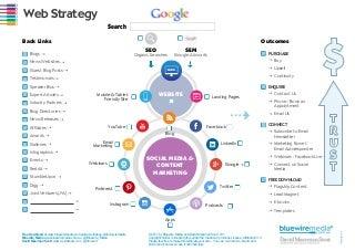 Web Strategy   LinkedIn