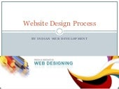 Dedicated Web Developers India |#DedicatedWebDevelopersIndia