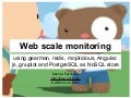 Web scale monitoring