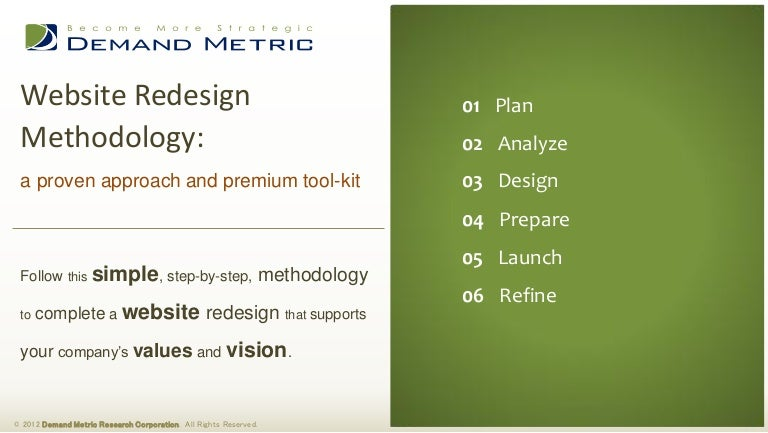 Website Redesign Methodology