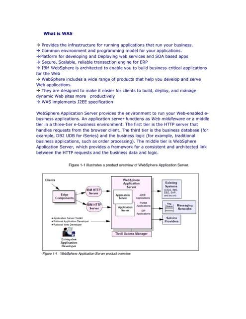 websphere application server profile concepts