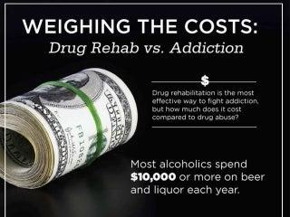 drug rehabilitation uk cost