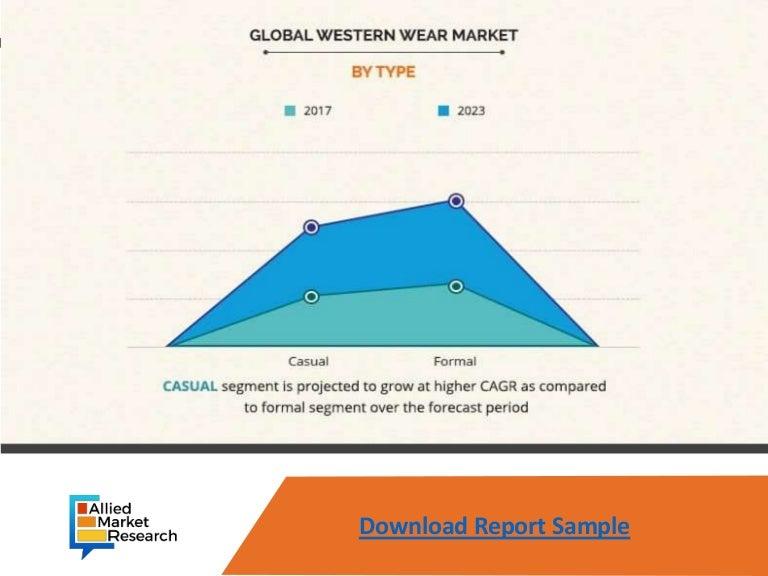 westernwearmarket 210929120144 thumbnail 4