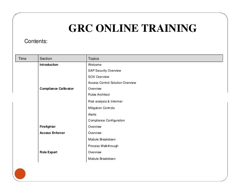 Sap GRC Basic Information