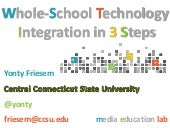 Whole school integration in 3 steps
