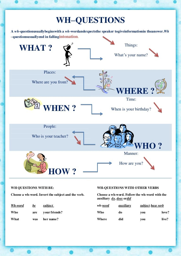 Wh Question Words - Lessons - Tes Teach