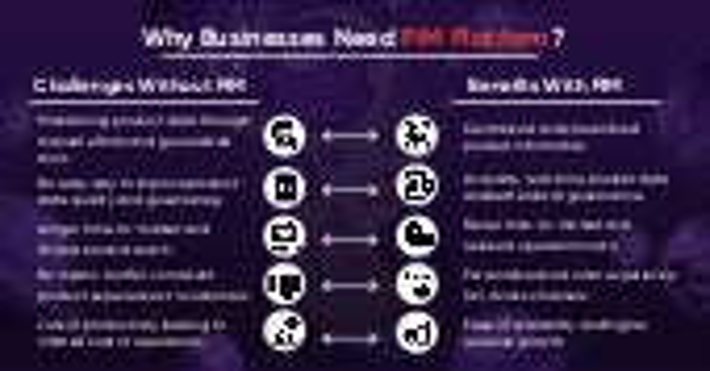 Why Businesses need PIM Platform?