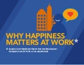 Why Happiness Matters at Work