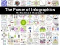Why Infographics are Important in  Digital Marketing By EBriks Infotech
