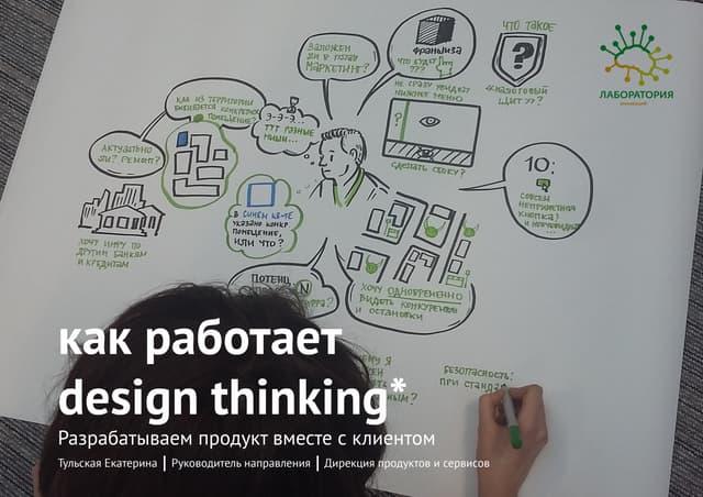 """Why is design thinking? Лаборатория инноваций """"Деловой среды"""""""