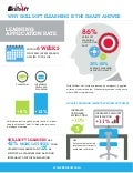 Infographic - Why Skillsoft learning is a smart answer