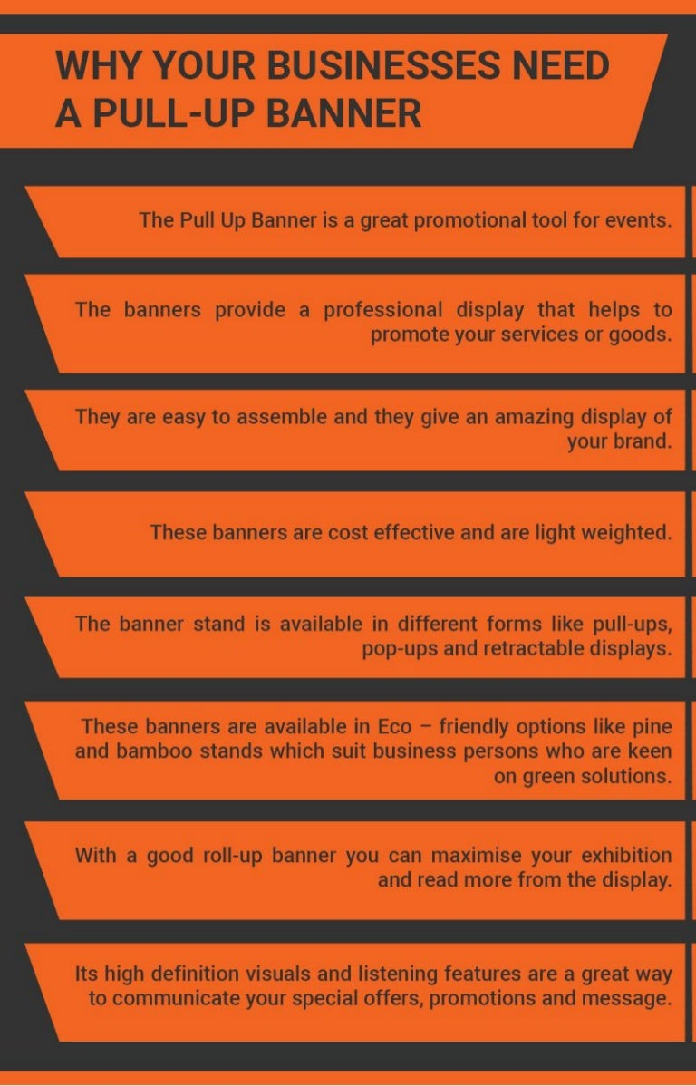 why your businesses need a pull up banner?