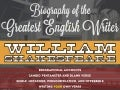 The Biography of William Shakespeare and His Writings