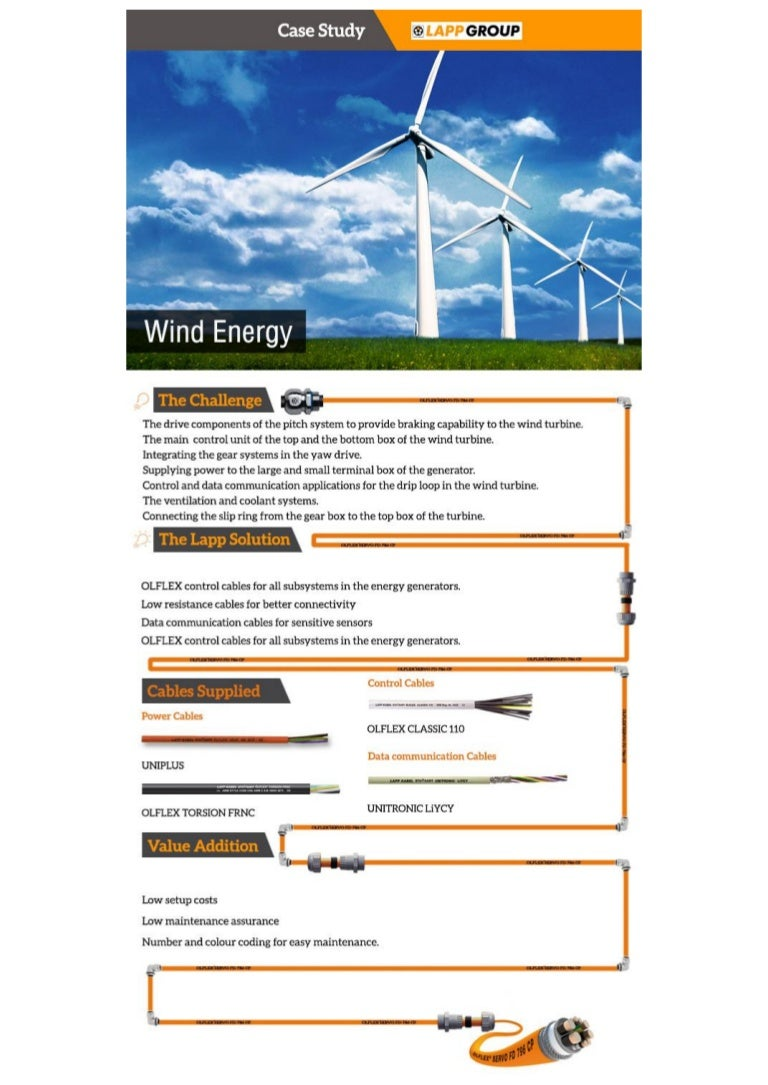 Evaluation of hydrogen production from wind turbines: A ...