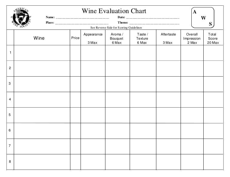graphic regarding Wine Tasting Sheets Printable named Wine evaluationchart midterms