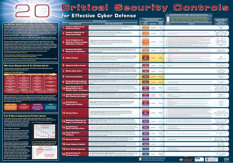 sans security policy templates - winter 2012 poster