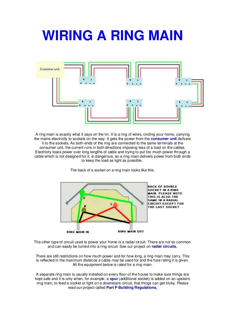 wiringaringmain 140525045842 phpapp02 thumbnail 4?cb=1400993940 wiring a ring main ring wiring diagram at readyjetset.co
