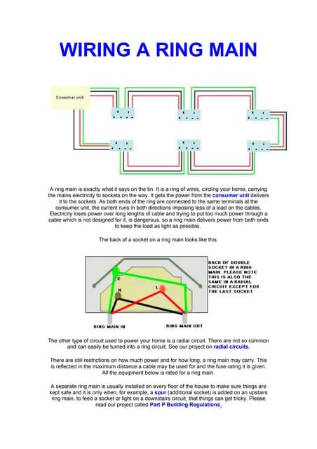 Swell Wiring A Ring Main Wiring Digital Resources Ntnesshebarightsorg