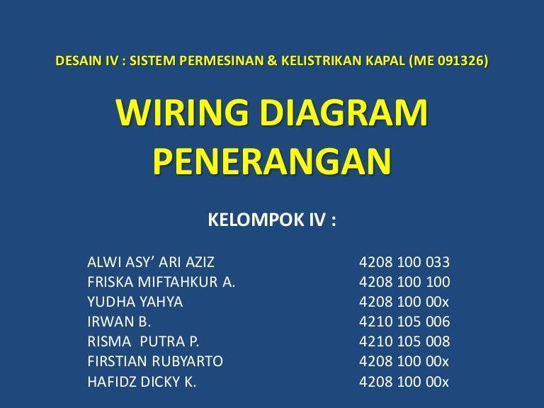 wiringdiagrampenerangan 111111054705 phpapp02 thumbnail 4?cb=1320990490 wiring diagram penerangan,Wiring Diagram Panel Listrik 3 Phase