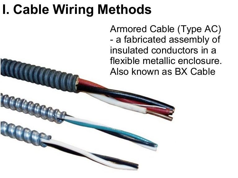Attractive Nm Wiring Adornment - Electrical Chart Ideas - goruren.info
