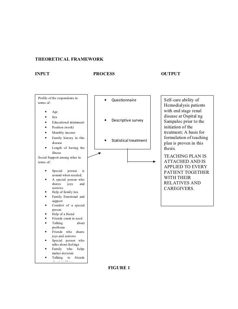 dissertation conceptual framework First Monday