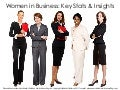 Female Entrepreneurs - Key Statistics & Insights