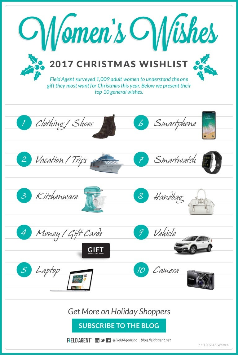 Women\'s Wishes - 2017 Christmas Wishlist