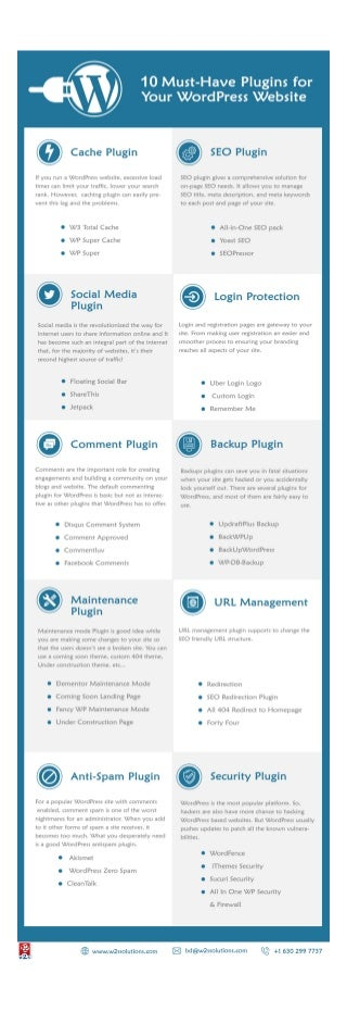 10 Must-Have Plugins for Your WordPress Website