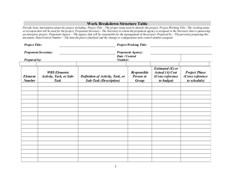 Work breakdown structure template plan for building a for Rasic template