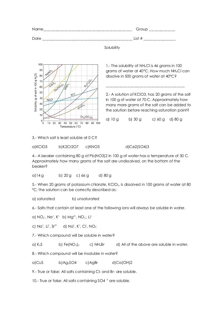 Worksheets Solubility Rules Worksheet worksheet solubility and rules