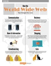 How the World Wide Web Has Changed Our Lives
