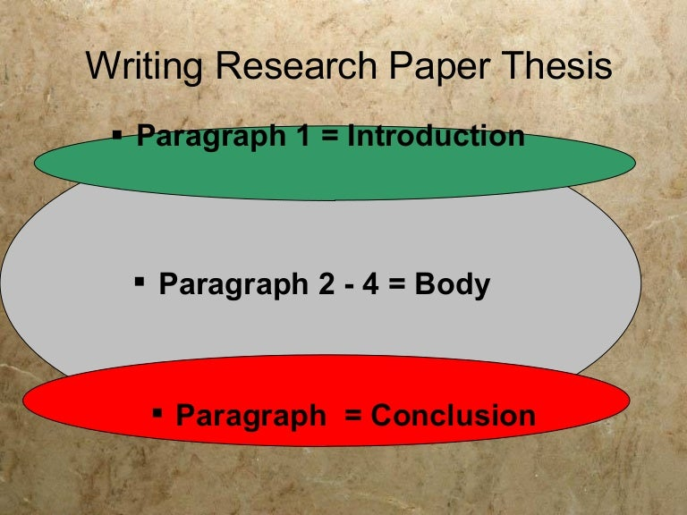 writing thesis paper introduction Thesis paper writing - is competitive task that our professional writers will do for you a thesis paper or a dissertation paper is an important part of completing an academic degree or a a good introduction and conclusion sets the mood for the evaluator while he is reading and often has an.