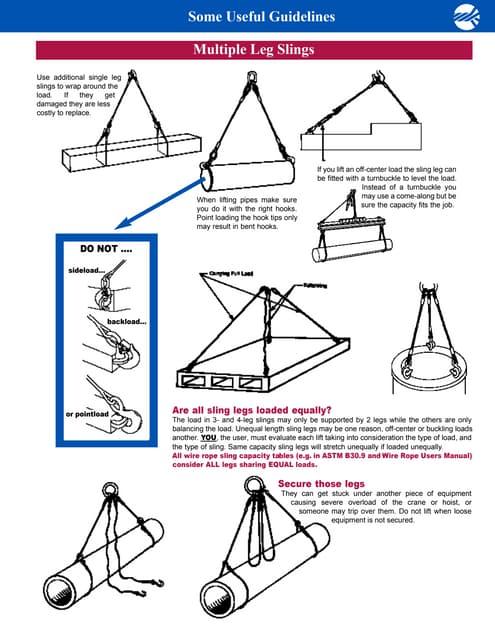 Crane Safety Amp Rigging