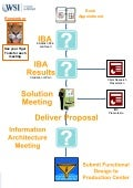 WSI sales process flow v.1