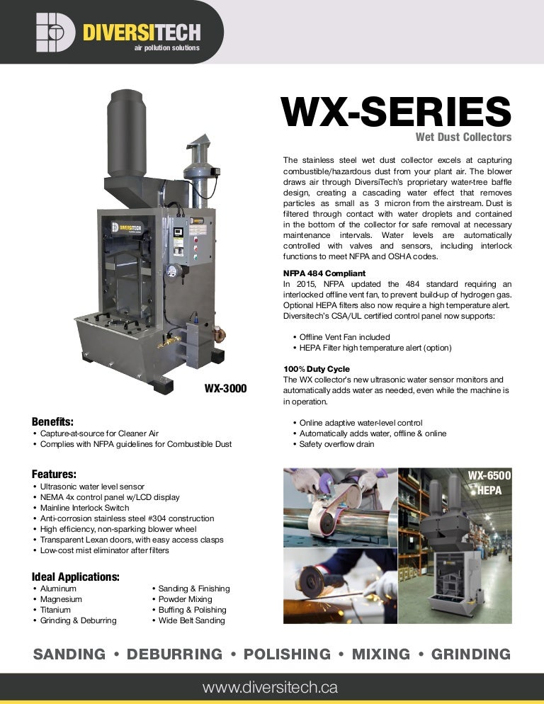 WX - Series - Product Sheet